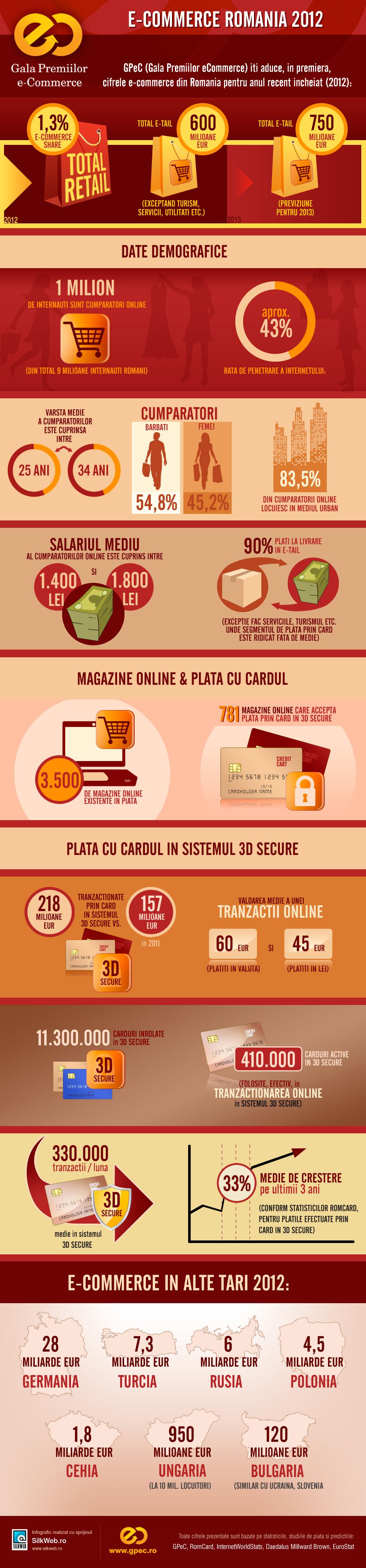 infografic gpec