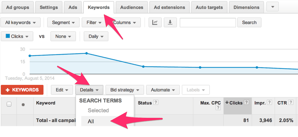 search terms google adwords