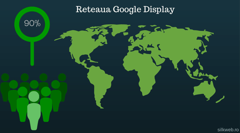 reteaua google display network
