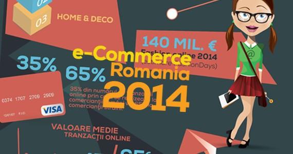 Romanii au Cumparat Online Produse de Peste 1 Miliard de euro in 2014