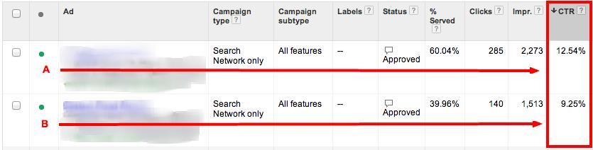 adwords-ads-ab-test