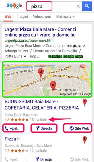 afisare google local