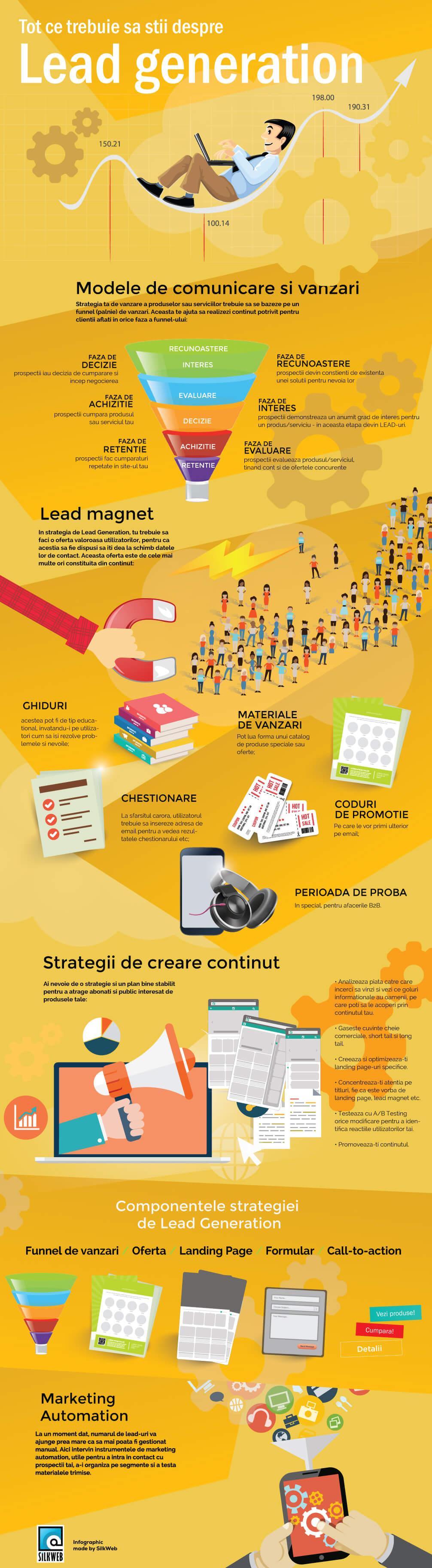 lead generation infografic