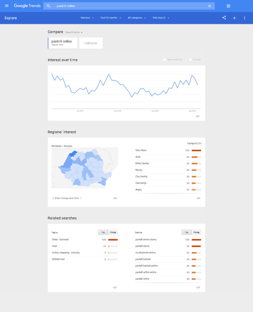cautare google trends