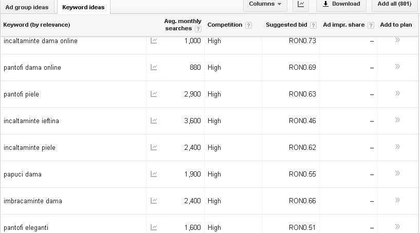 cautare keyword planner
