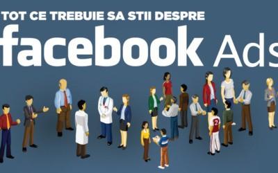 Facebook In E-Commerce – Prezentarea SilkWeb la Imworld 2012