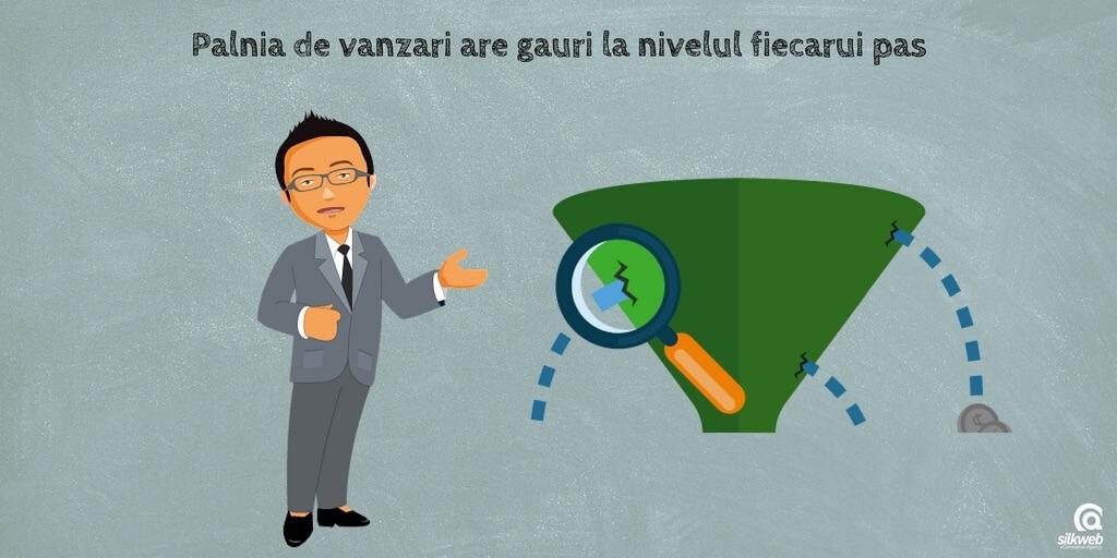 Afla Traseul Unui Vizitator Din Site Pana La Stadiul De Client