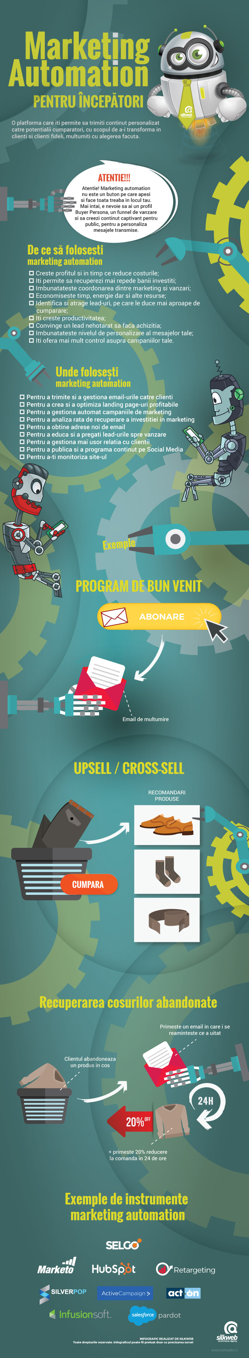 marketing-automation-infografic