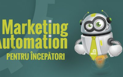 Marketing Automation Pentru Incepatori [Infografic]