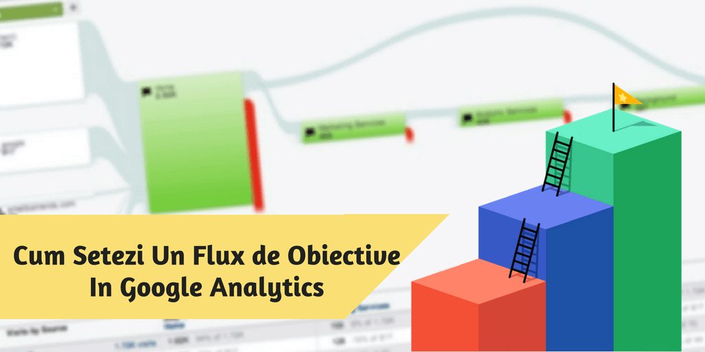 Cum Setezi Un Flux de Obiective In Google Analytics