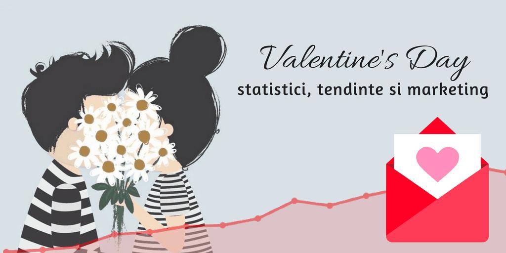 Valentine's day – Statistici, Tendinte si Marketing