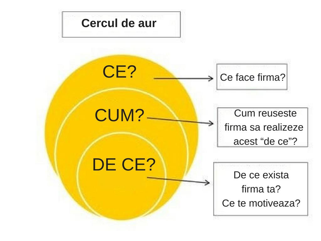 cercul-de-aur