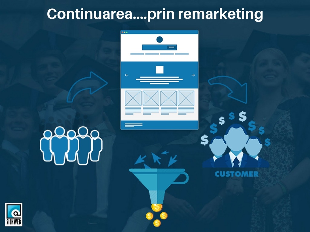 remarketing ppc