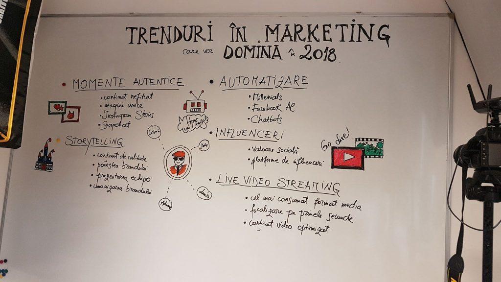 Trenduri in Marketing Silkweb