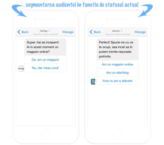 Mesajele publicitare prin sms – Totul despre această strategie de marketing & exemple creative!
